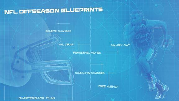 insider_blueprint4x_576x324