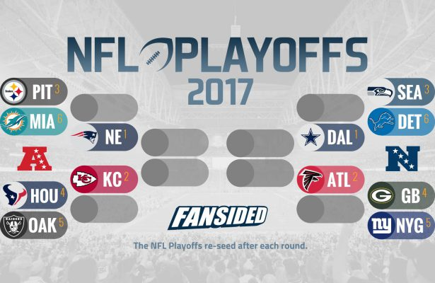 2017_NFLPlayoffBracket_Full-GBwins