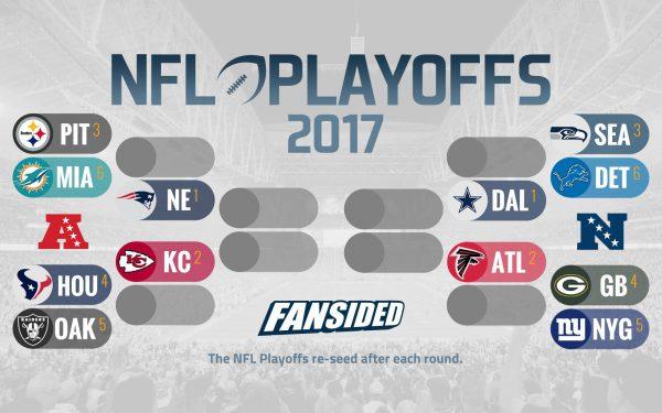 2017_NFLPlayoffBracket_Full-GBwins